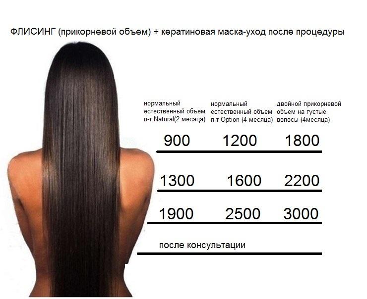 Состав для прикорневого объема (флисинг) завивка natural beauty жидкий предлагаем купить в интернет-магазине косметики для волос «лучший кератин» по цене руб.