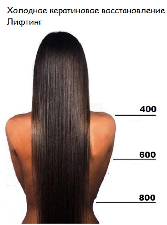 Кератиновое восстановление волос до и после 67
